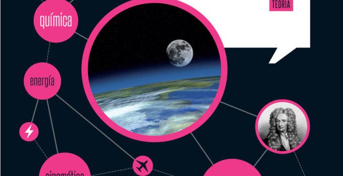 Física y Química 1 Bachillerato Edelvives Soluciones 2020 / 2021